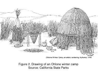 Ohlone-winter-camp.jpg